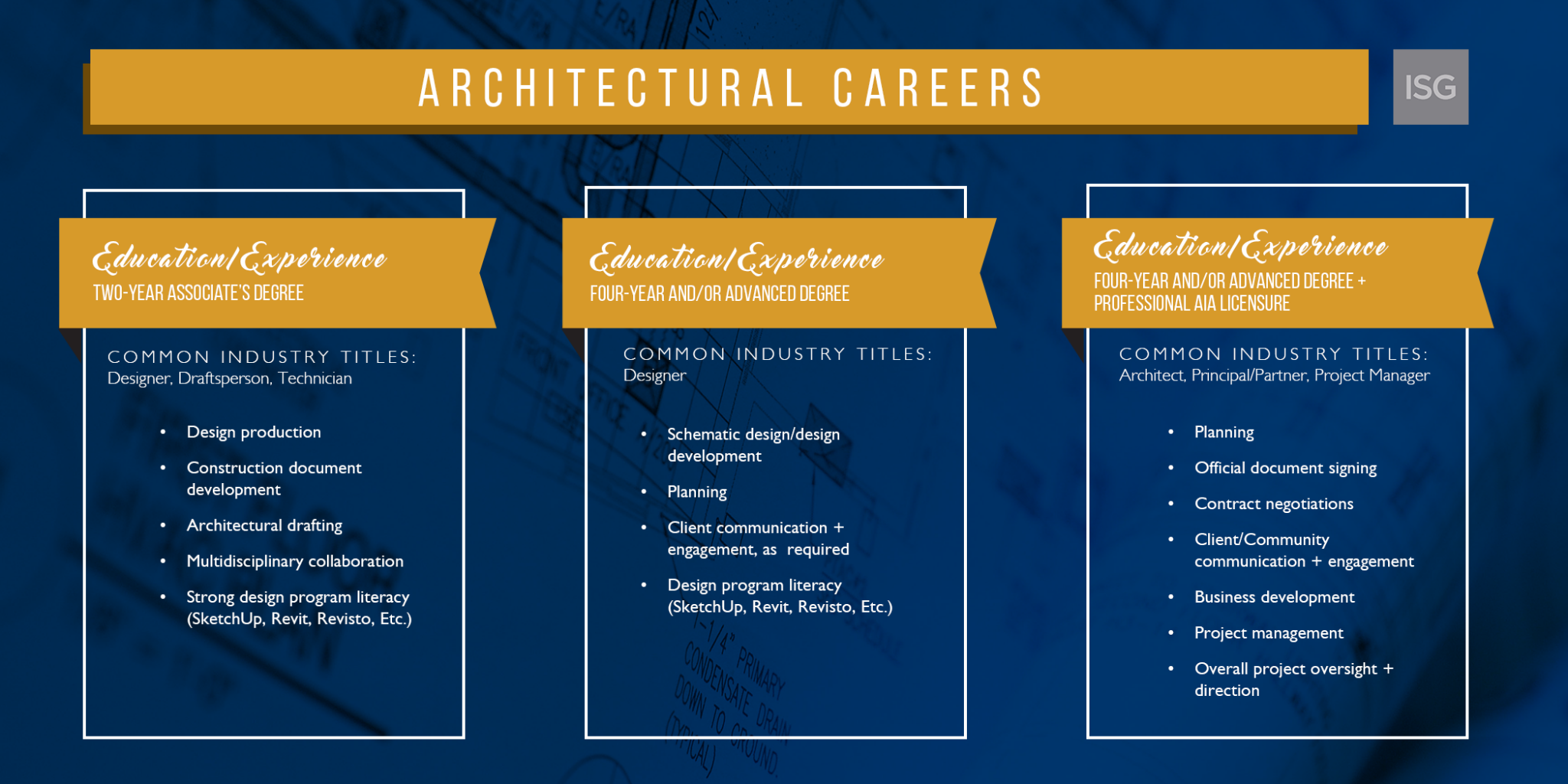 architecture-careers-infographic-2