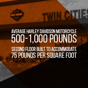 Harley-Davidson graphic