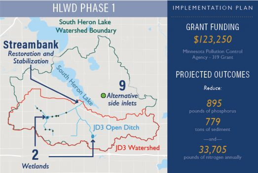 hlwd-phase-1-implementation-plan-blog-graphic