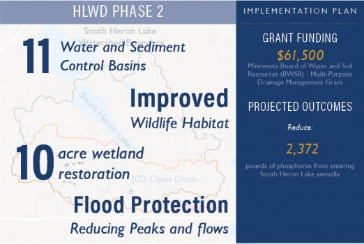 hlwd-phase-2-implementation-plan-blog-graphic